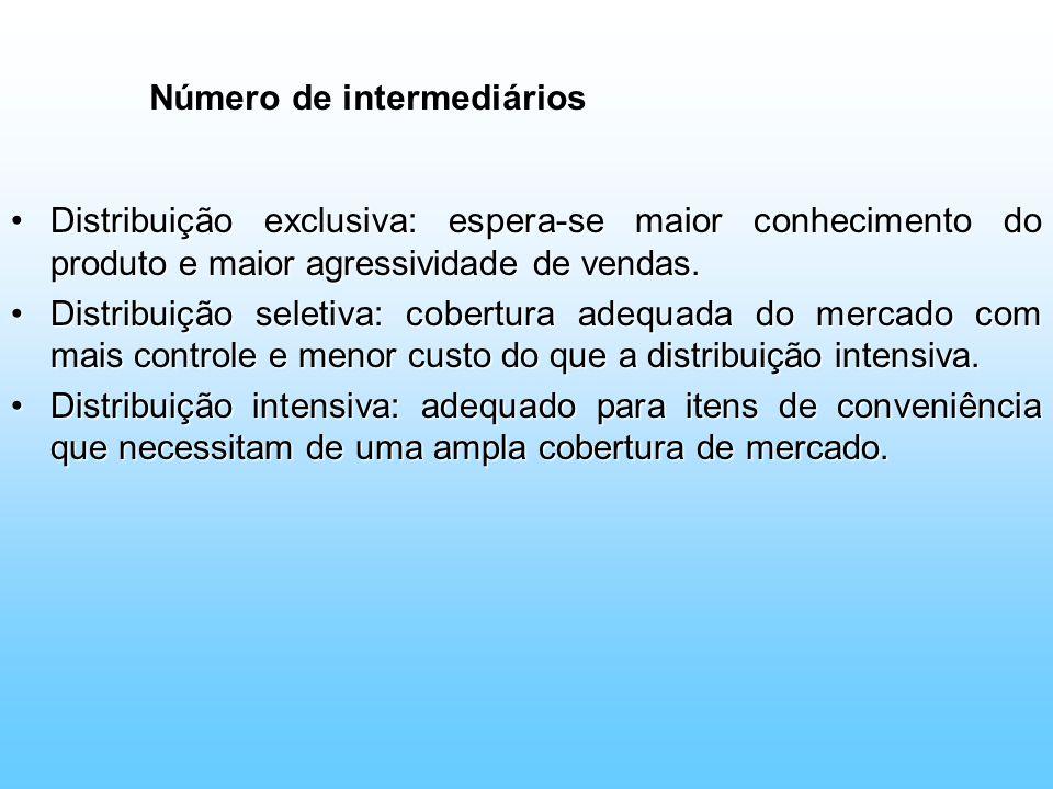 Número de intermediários Distribuição exclusiva: espera-se maior conhecimento do produto e maior agressividade de vendas.Distribuição exclusiva: esper