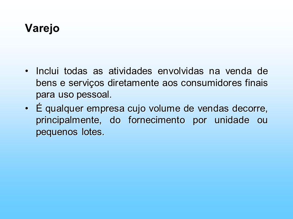 Varejo Inclui todas as atividades envolvidas na venda de bens e serviços diretamente aos consumidores finais para uso pessoal.Inclui todas as atividad