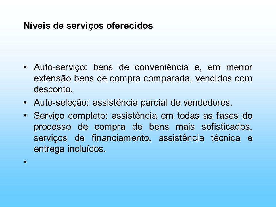 Níveis de serviços oferecidos Auto-serviço: bens de conveniência e, em menor extensão bens de compra comparada, vendidos com desconto.Auto-serviço: be
