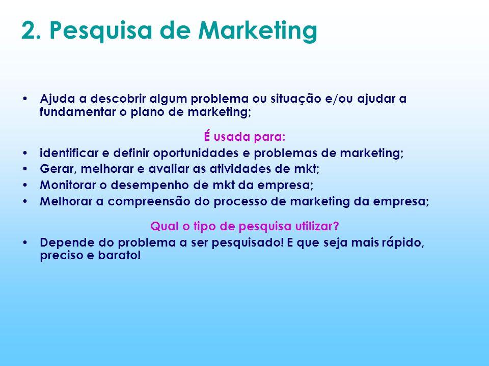 2. Pesquisa de Marketing Ajuda a descobrir algum problema ou situação e/ou ajudar a fundamentar o plano de marketing; É usada para: identificar e defi