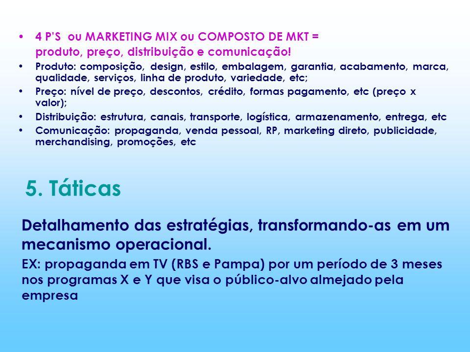 5. Táticas 4 PS ou MARKETING MIX ou COMPOSTO DE MKT = produto, preço, distribuição e comunicação! Produto: composição, design, estilo, embalagem, gara