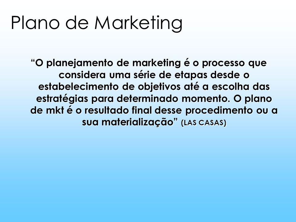 Plano de Marketing O planejamento de marketing é o processo que considera uma série de etapas desde o estabelecimento de objetivos até a escolha das e