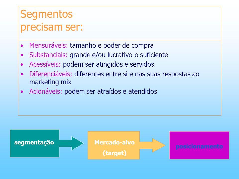 Segmentos precisam ser: Mensuráveis: tamanho e poder de compra Substanciais: grande e/ou lucrativo o suficiente Acessíveis: podem ser atingidos e serv