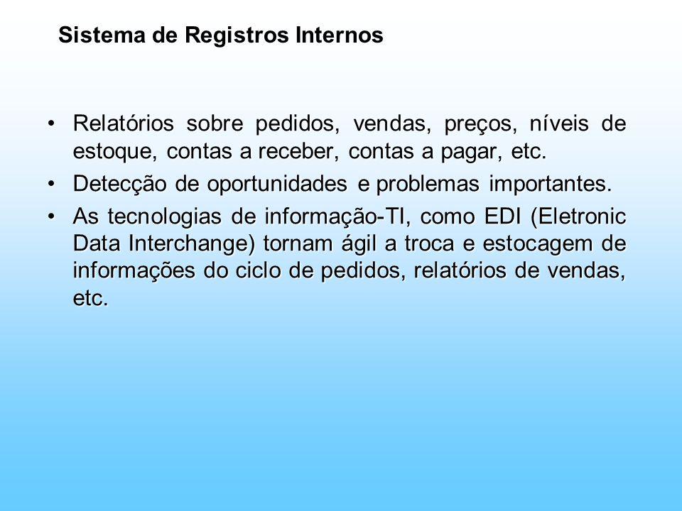 Sistema de Registros Internos Relatórios sobre pedidos, vendas, preços, níveis de estoque, contas a receber, contas a pagar, etc.Relatórios sobre pedi