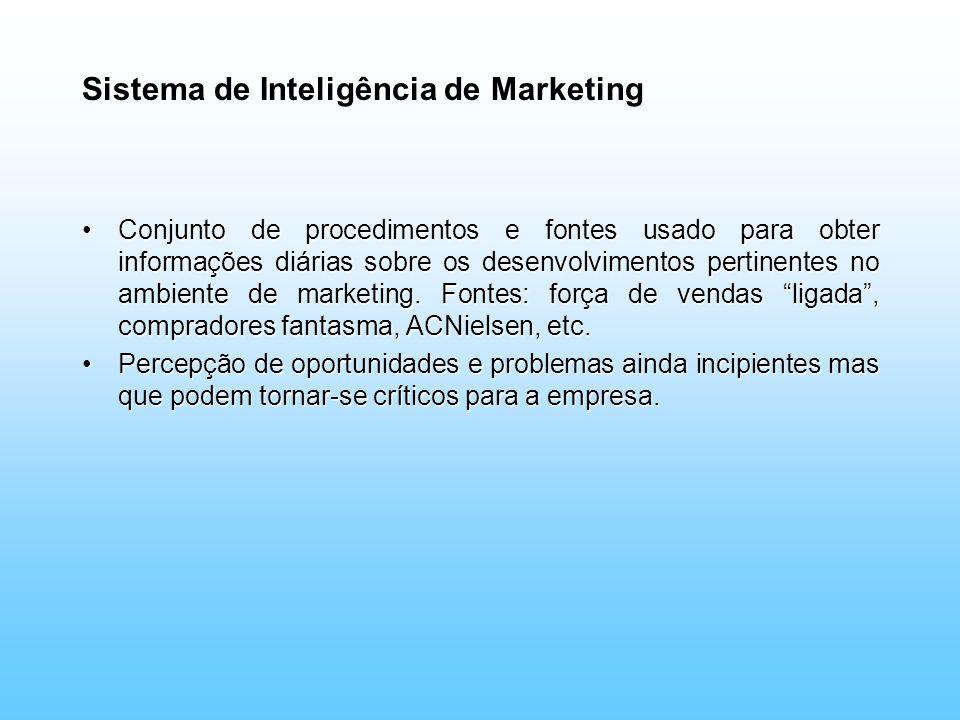Sistema de Inteligência de Marketing Conjunto de procedimentos e fontes usado para obter informações diárias sobre os desenvolvimentos pertinentes no