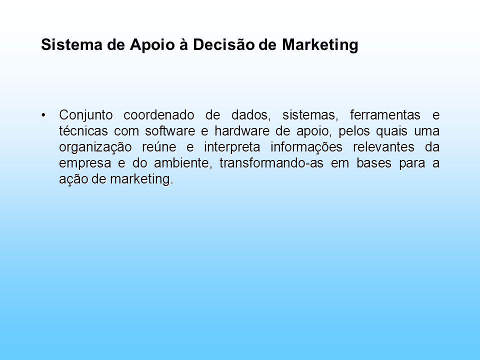 Sistema de Apoio à Decisão de Marketing Conjunto coordenado de dados, sistemas, ferramentas e técnicas com software e hardware de apoio, pelos quais u
