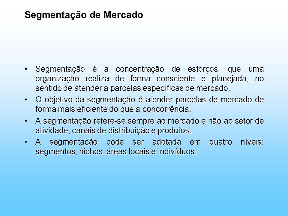 Segmentação de Mercado Segmentação é a concentração de esforços, que uma organização realiza de forma consciente e planejada, no sentido de atender a