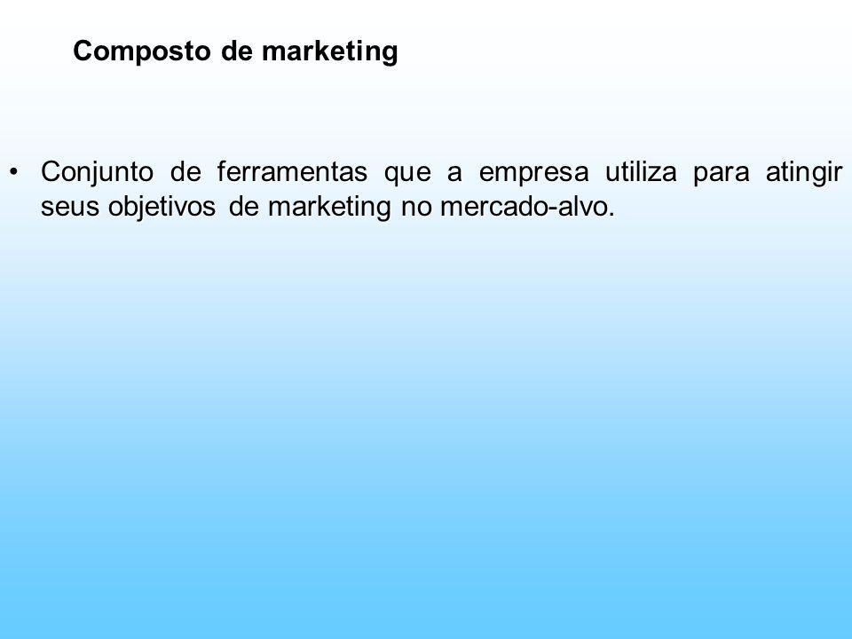 Composto de marketing Conjunto de ferramentas que a empresa utiliza para atingir seus objetivos de marketing no mercado-alvo.Conjunto de ferramentas que a empresa utiliza para atingir seus objetivos de marketing no mercado-alvo.