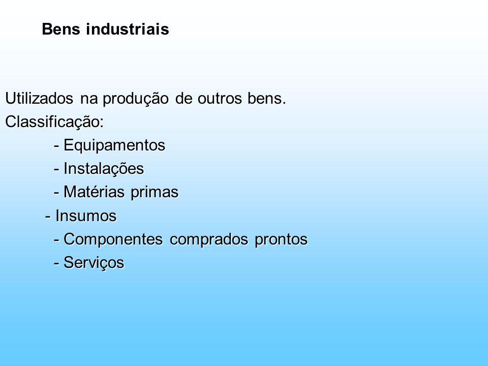 Bens industriais Utilizados na produção de outros bens. Classificação: - Equipamentos - Instalações - Matérias primas - Insumos - Insumos - Componente