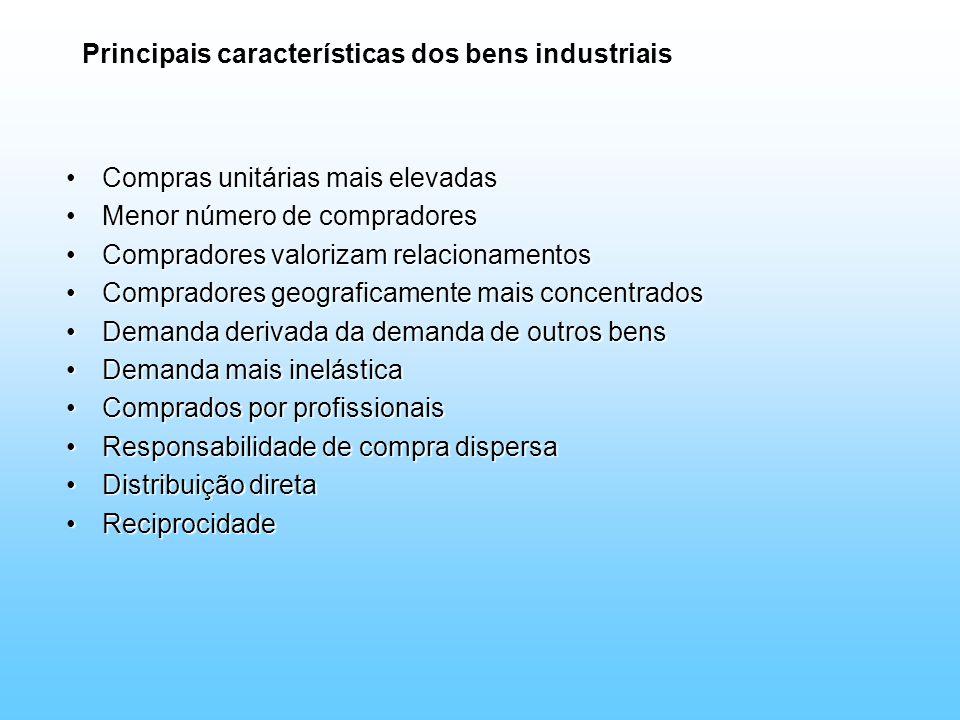 Principais características dos bens industriais Compras unitárias mais elevadasCompras unitárias mais elevadas Menor número de compradoresMenor número