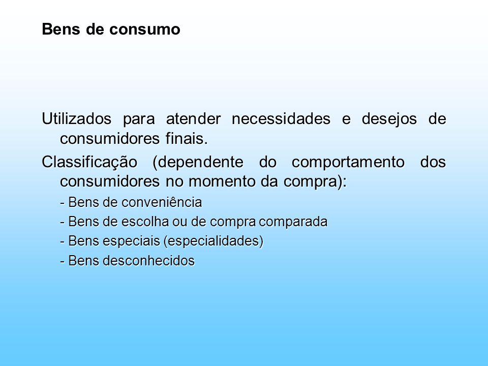 Bens de consumo Utilizados para atender necessidades e desejos de consumidores finais. Classificação (dependente do comportamento dos consumidores no