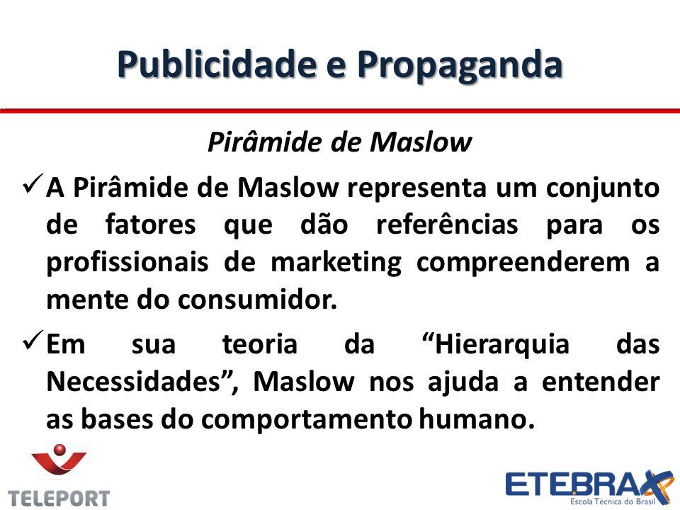 Publicidade e Propaganda Pirâmide de Maslow A Pirâmide de Maslow representa um conjunto de fatores que dão referências para os profissionais de market
