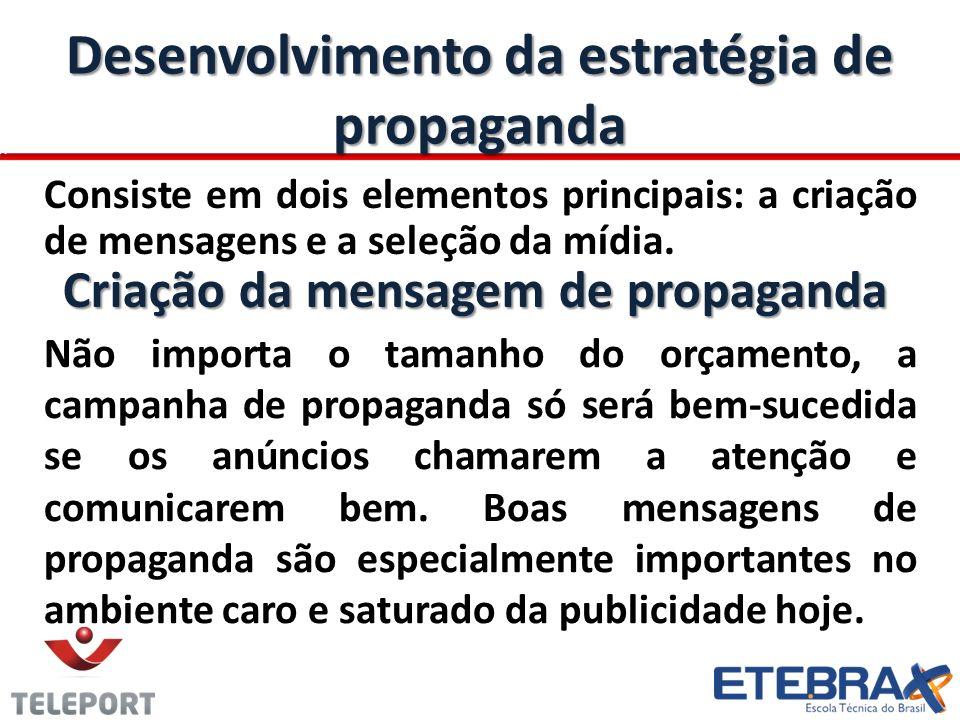 Desenvolvimento da estratégia de propaganda Consiste em dois elementos principais: a criação de mensagens e a seleção da mídia. Criação da mensagem de