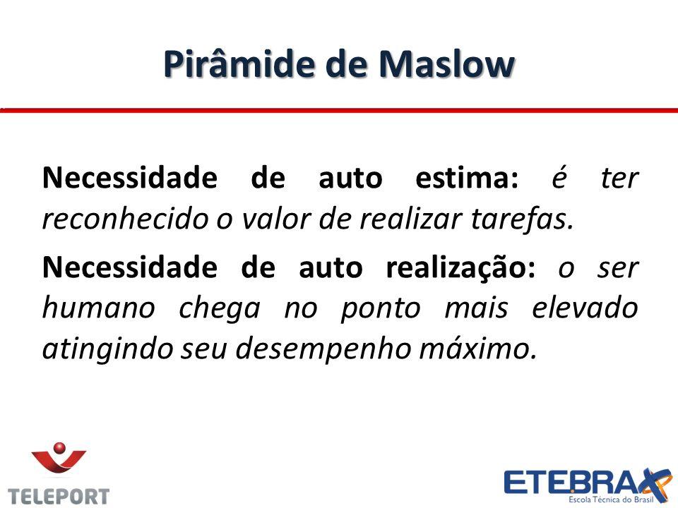 Pirâmide de Maslow Necessidade de auto estima: é ter reconhecido o valor de realizar tarefas. Necessidade de auto realização: o ser humano chega no po