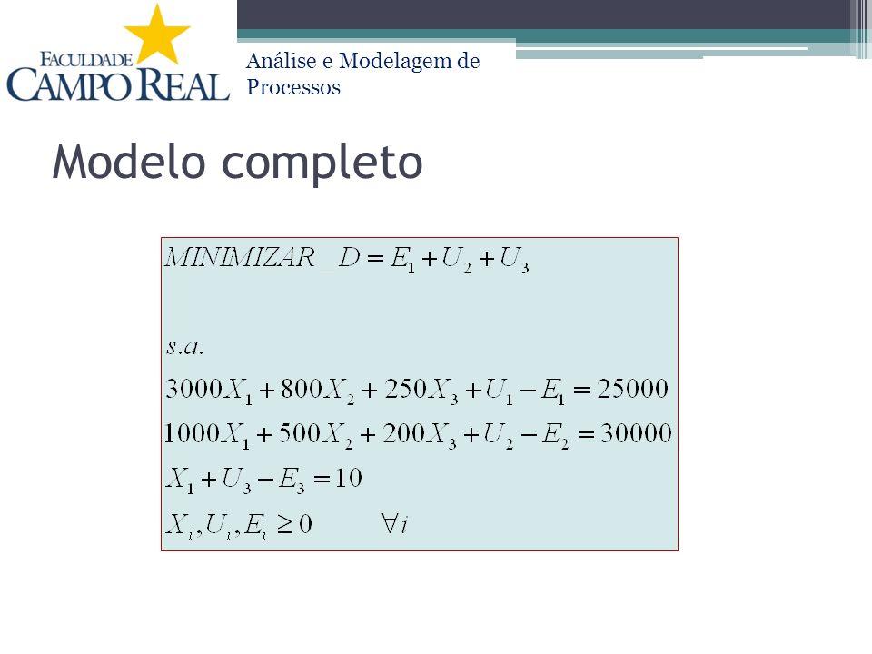 Análise e Modelagem de Processos Modelo completo