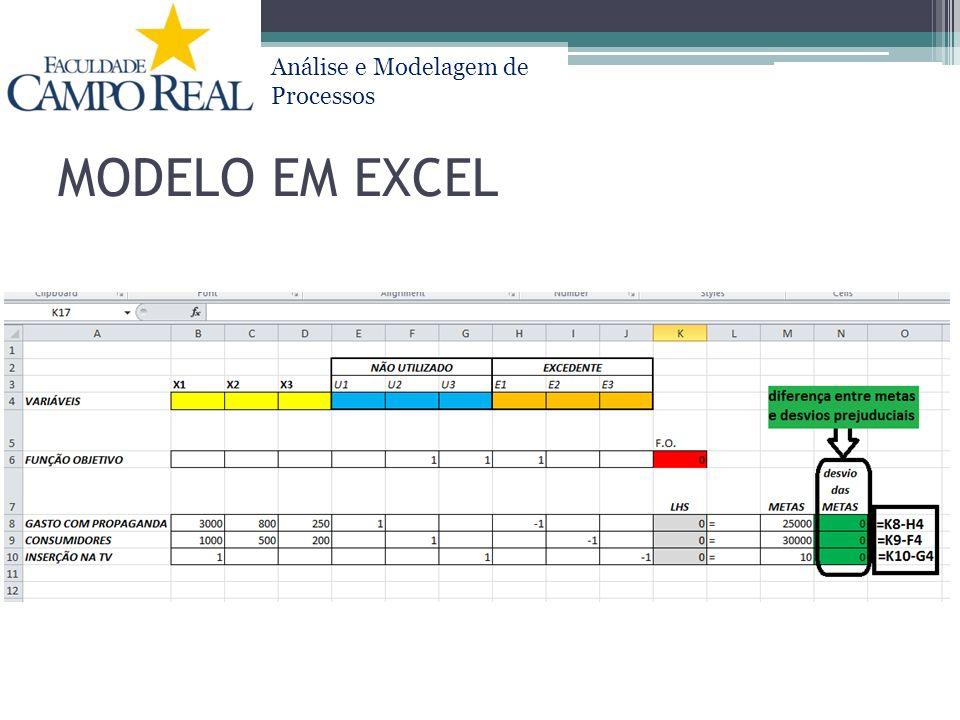Análise e Modelagem de Processos MODELO EM EXCEL