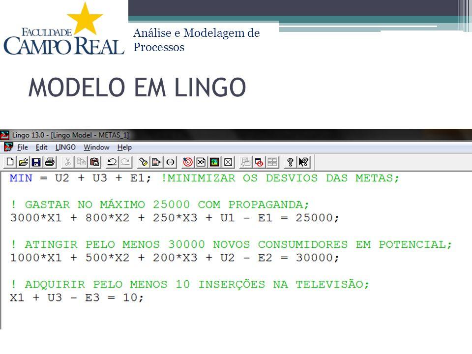 Análise e Modelagem de Processos MODELO EM LINGO