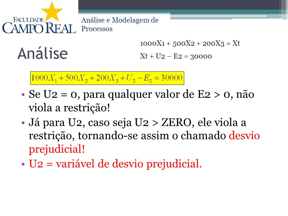Análise e Modelagem de Processos Análise Se U2 = 0, para qualquer valor de E2 > 0, não viola a restrição! Já para U2, caso seja U2 > ZERO, ele viola a