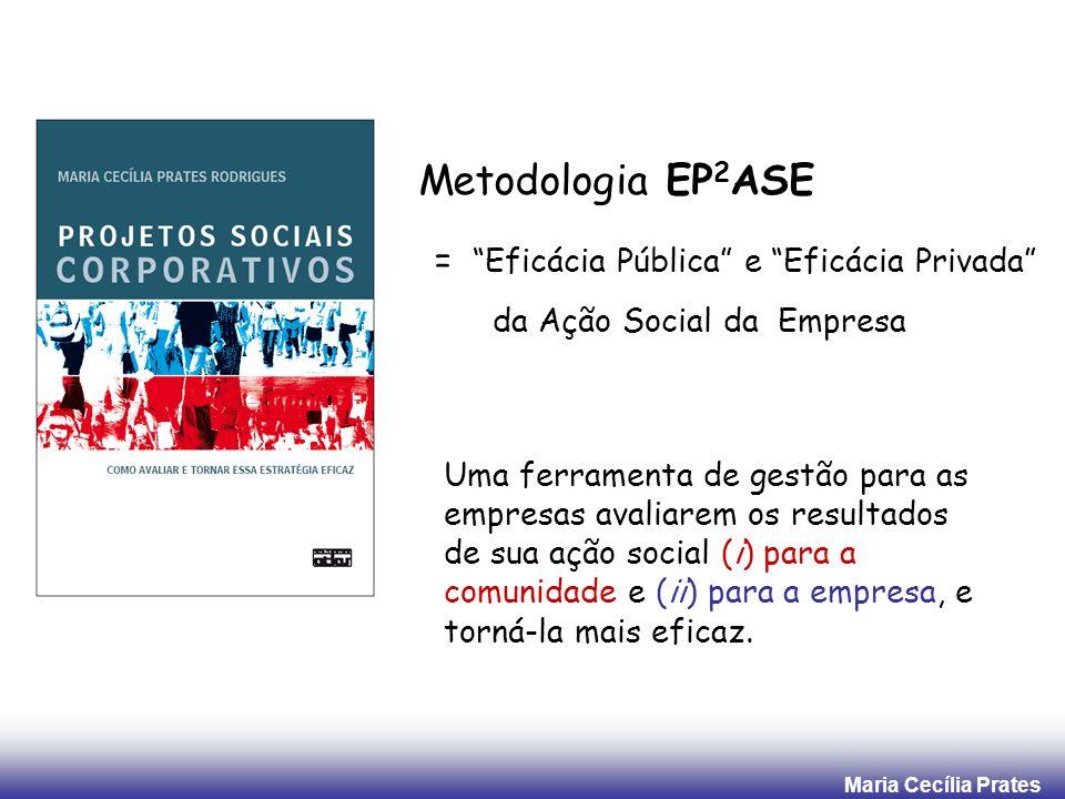 Maria Cecília Prates = Eficácia Pública e Eficácia Privada da Ação Social da Empresa Metodologia EP 2 ASE Uma ferramenta de gestão para as empresas av