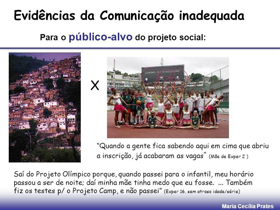 Maria Cecília Prates Evidências da Comunicação inadequada Para o público-alvo do projeto social: Quando a gente fica sabendo aqui em cima que abriu a
