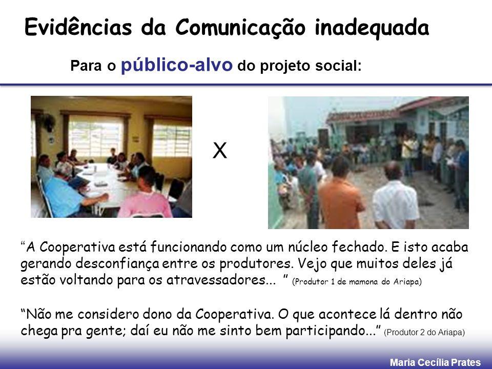 Maria Cecília Prates Evidências da Comunicação inadequada Para o público-alvo do projeto social: X A Cooperativa está funcionando como um núcleo fecha