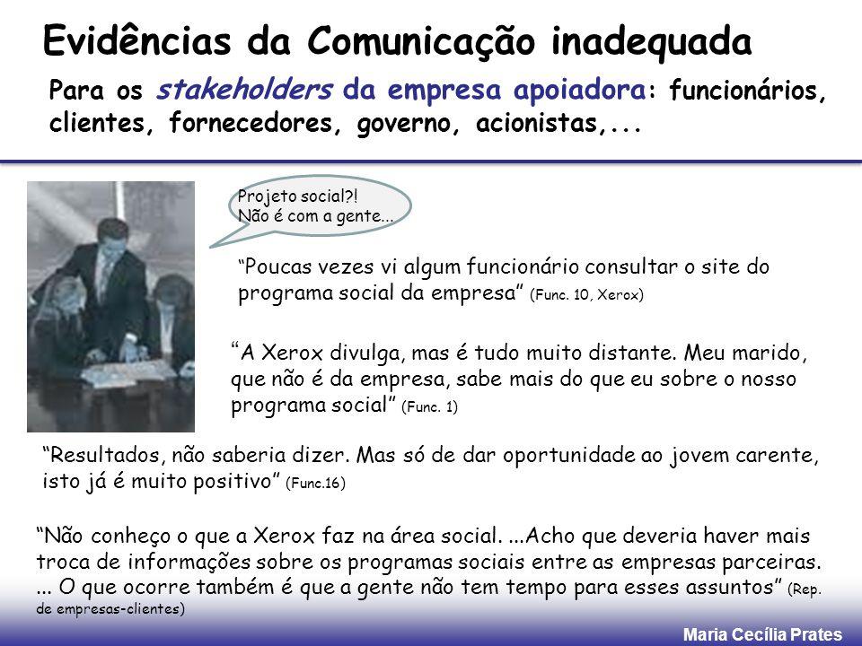 Maria Cecília Prates Evidências da Comunicação inadequada Para os stakeholders da empresa apoiadora : funcionários, clientes, fornecedores, governo, a