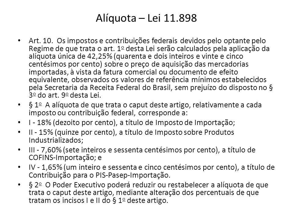 Alíquota – Lei 11.898 Art.10.