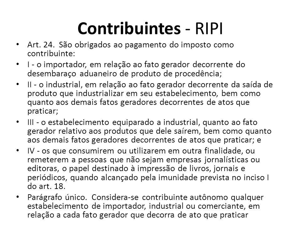 Contribuintes - RIPI Art.24.