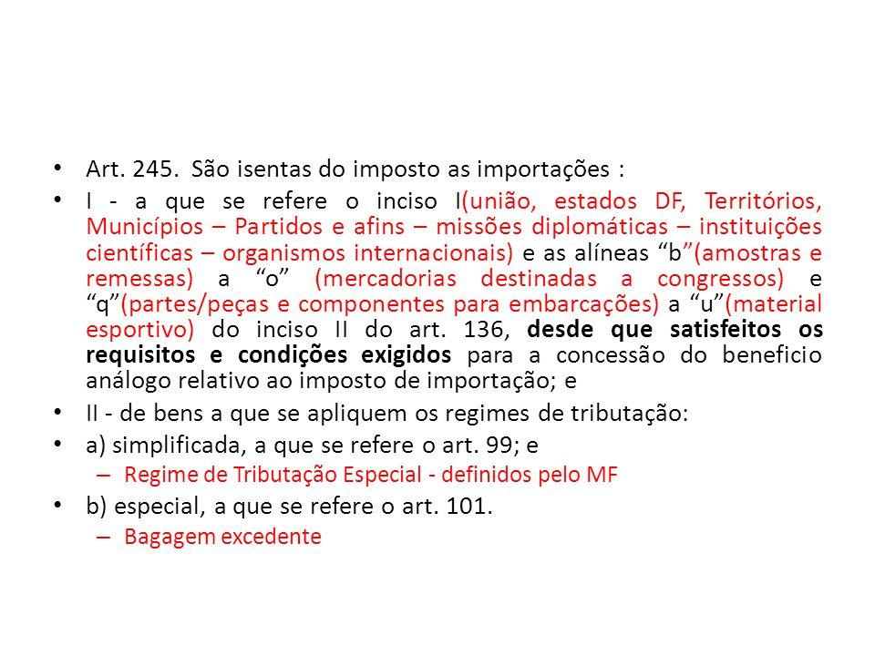 Art.245.