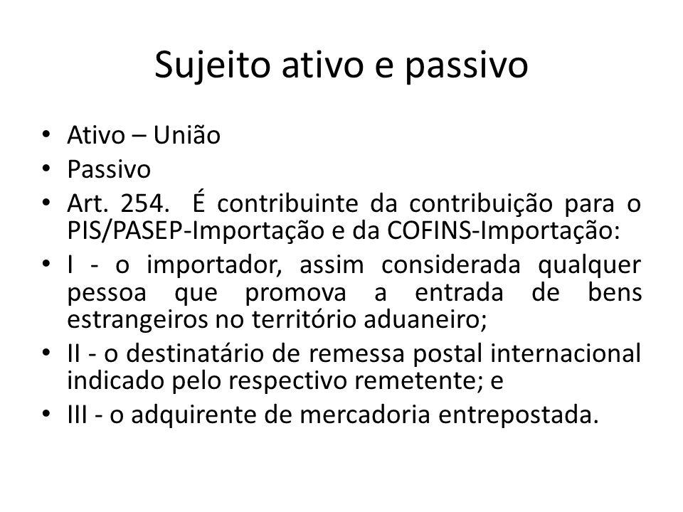 Sujeito ativo e passivo Ativo – União Passivo Art.