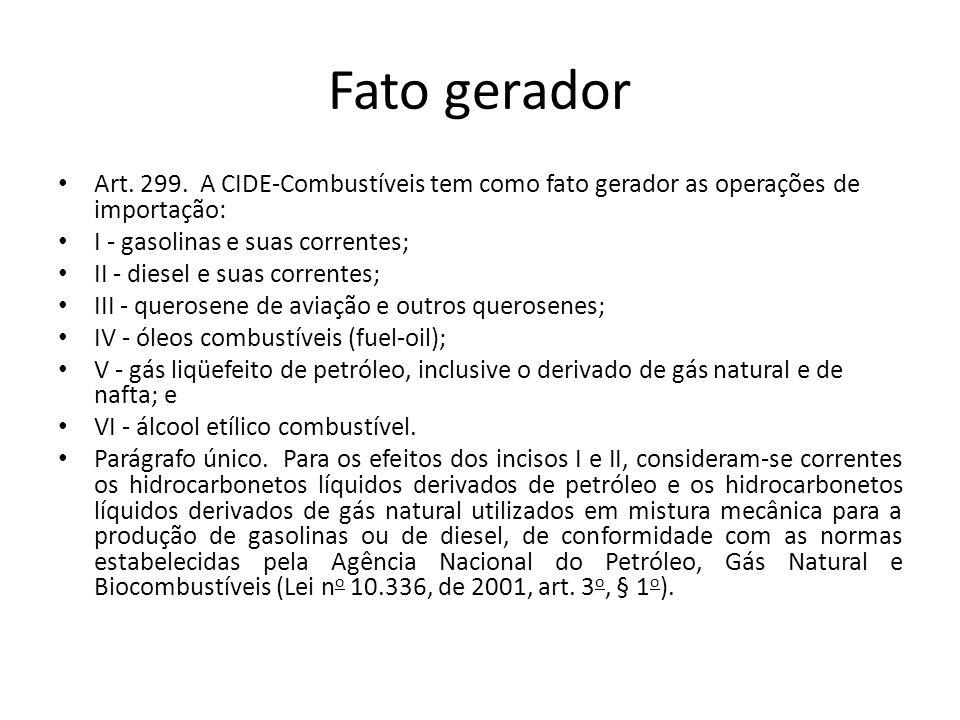 Fato gerador Art.299.