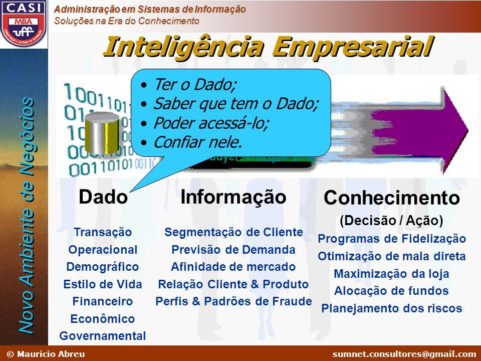 sumnet@microlink.com.br © Mauricio Abreusumnet.consultores@gmail.com Administração em Sistemas de Informação Soluções na Era do Conhecimento Dado Tran