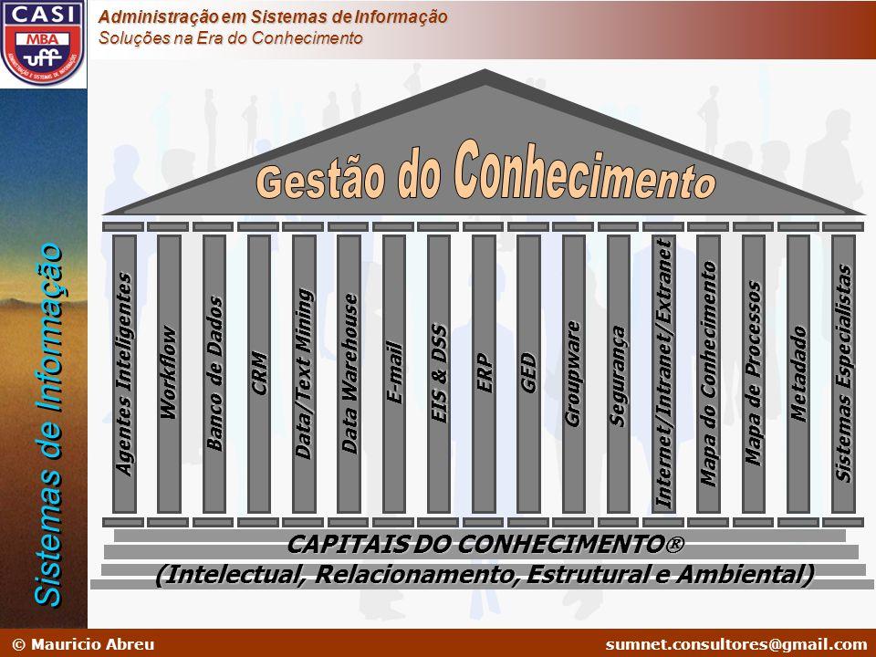 sumnet@microlink.com.br © Mauricio Abreusumnet.consultores@gmail.com Administração em Sistemas de Informação Soluções na Era do Conhecimento CAPITAIS