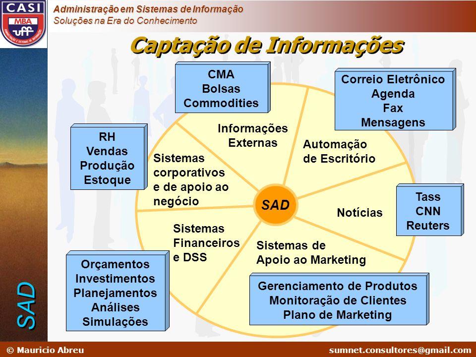 sumnet@microlink.com.br © Mauricio Abreusumnet.consultores@gmail.com Administração em Sistemas de Informação Soluções na Era do Conhecimento RH Vendas