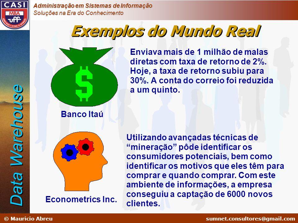 sumnet@microlink.com.br © Mauricio Abreusumnet.consultores@gmail.com Administração em Sistemas de Informação Soluções na Era do Conhecimento Exemplos