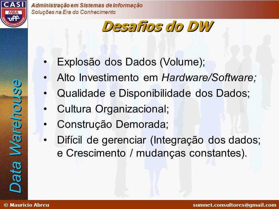 sumnet@microlink.com.br © Mauricio Abreusumnet.consultores@gmail.com Administração em Sistemas de Informação Soluções na Era do Conhecimento Explosão