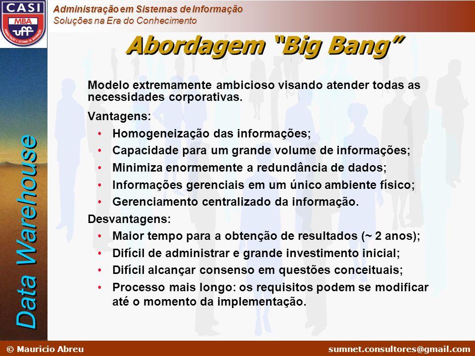 sumnet@microlink.com.br © Mauricio Abreusumnet.consultores@gmail.com Administração em Sistemas de Informação Soluções na Era do Conhecimento Abordagem