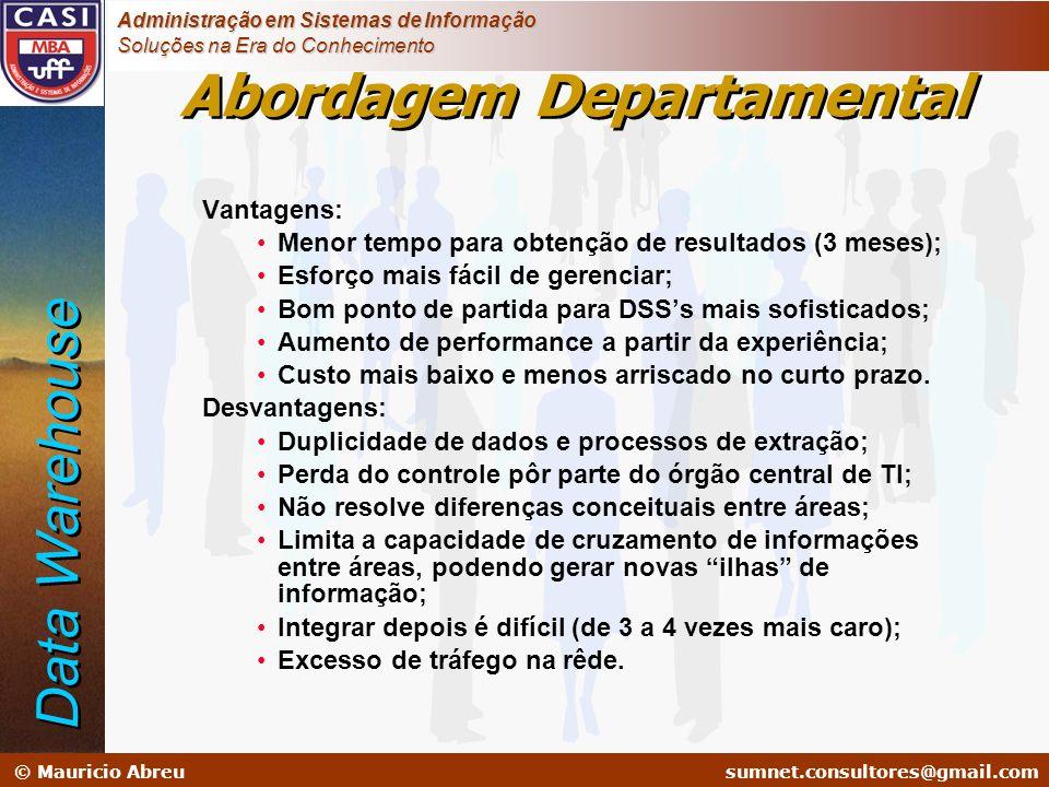sumnet@microlink.com.br © Mauricio Abreusumnet.consultores@gmail.com Administração em Sistemas de Informação Soluções na Era do Conhecimento Vantagens