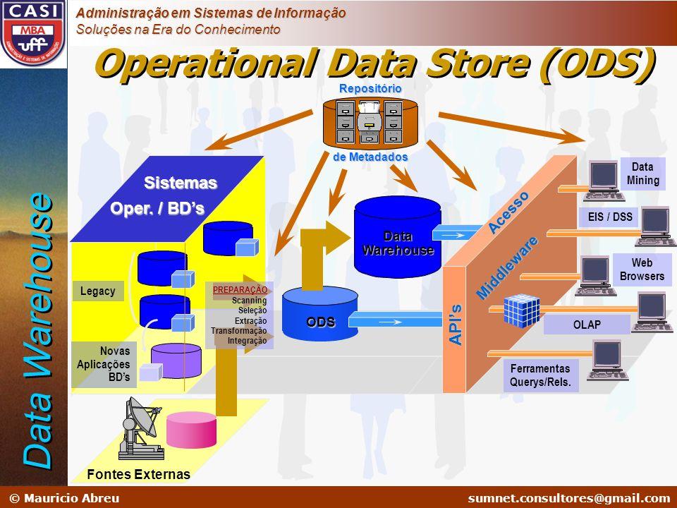 sumnet@microlink.com.br © Mauricio Abreusumnet.consultores@gmail.com Administração em Sistemas de Informação Soluções na Era do Conhecimento Operation