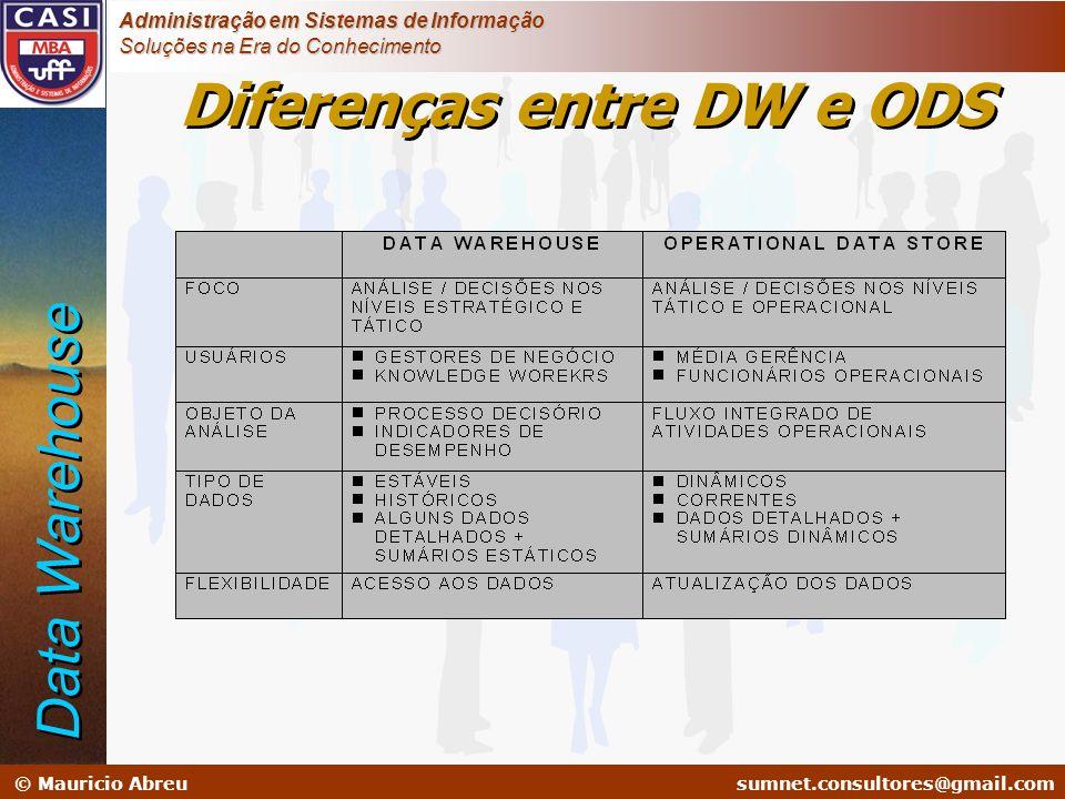 sumnet@microlink.com.br © Mauricio Abreusumnet.consultores@gmail.com Administração em Sistemas de Informação Soluções na Era do Conhecimento Diferença
