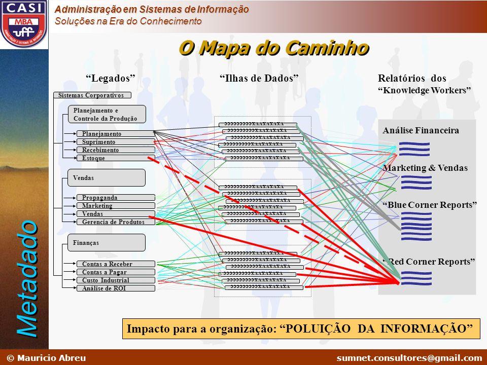 sumnet@microlink.com.br © Mauricio Abreusumnet.consultores@gmail.com Administração em Sistemas de Informação Soluções na Era do Conhecimento Legados I