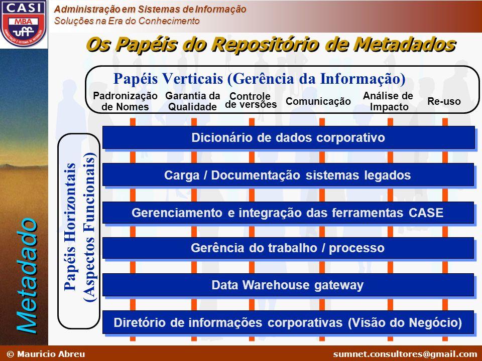 sumnet@microlink.com.br © Mauricio Abreusumnet.consultores@gmail.com Administração em Sistemas de Informação Soluções na Era do Conhecimento Dicionári