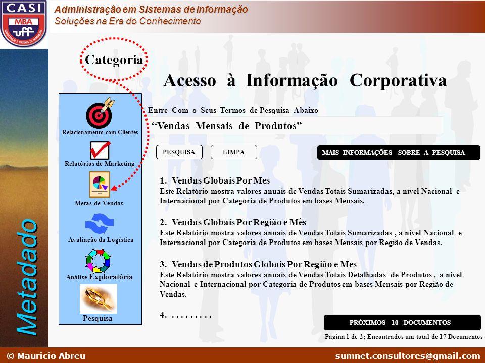sumnet@microlink.com.br © Mauricio Abreusumnet.consultores@gmail.com Administração em Sistemas de Informação Soluções na Era do Conhecimento Acesso à
