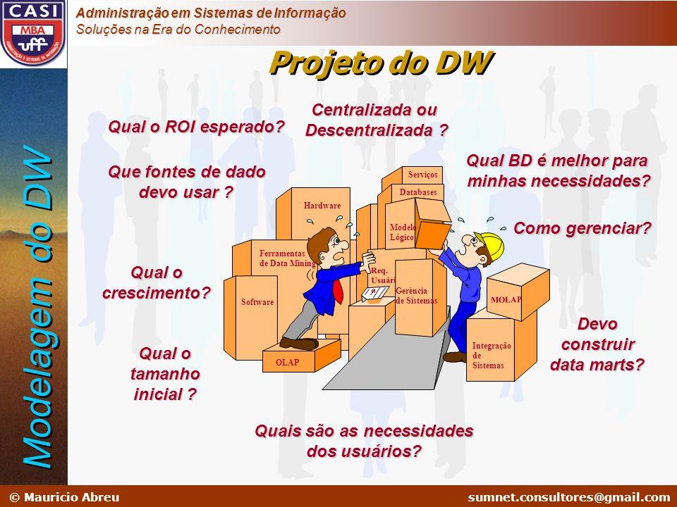 sumnet@microlink.com.br © Mauricio Abreusumnet.consultores@gmail.com Administração em Sistemas de Informação Soluções na Era do Conhecimento Centraliz