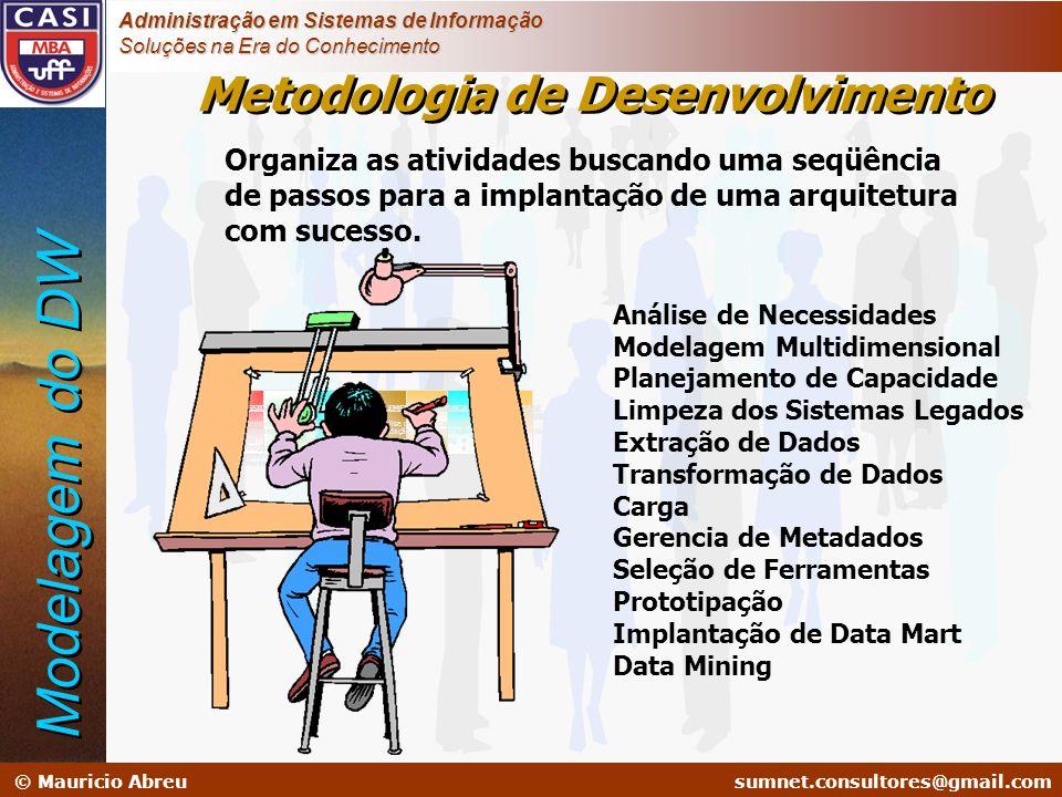 sumnet@microlink.com.br © Mauricio Abreusumnet.consultores@gmail.com Administração em Sistemas de Informação Soluções na Era do Conhecimento NECESSIDA