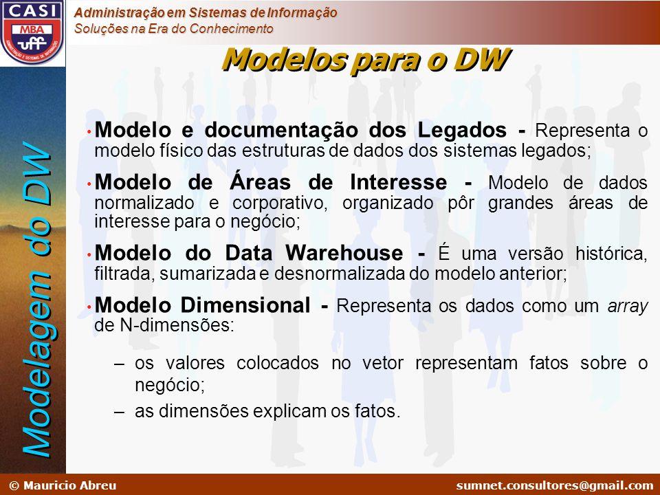 sumnet@microlink.com.br © Mauricio Abreusumnet.consultores@gmail.com Administração em Sistemas de Informação Soluções na Era do Conhecimento Modelos p