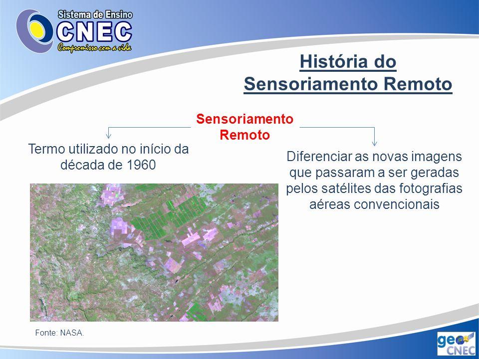 História do Sensoriamento Remoto Sensoriamento Remoto Aprimoramento nos sensores orbitais nos anos 70 Avanço na informática nos anos 80 - computadores Estudos mais detalhados da Terra.