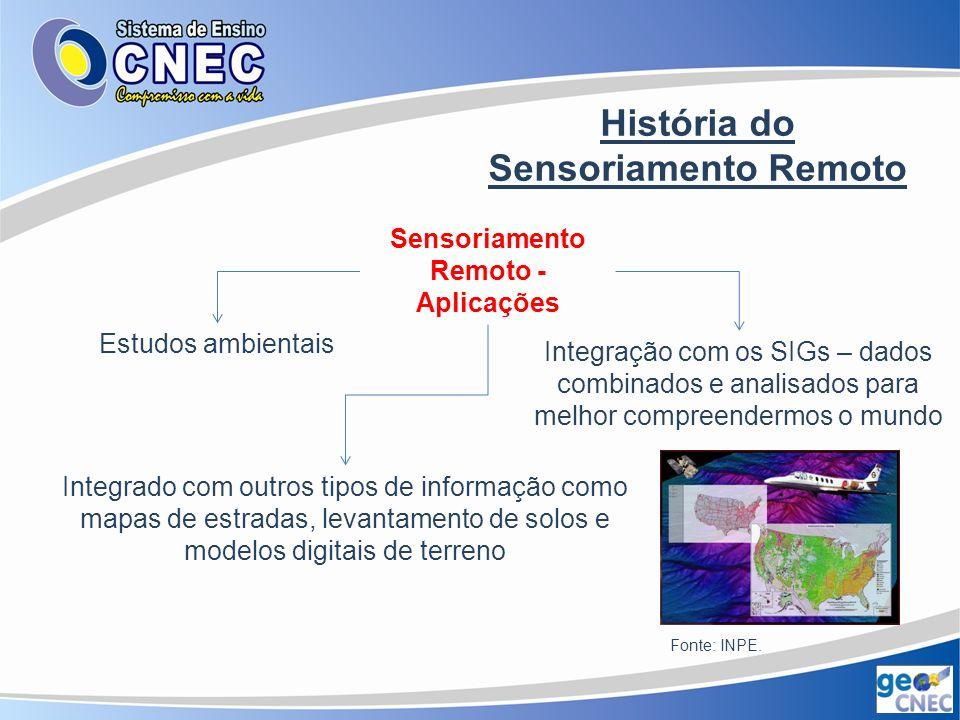 História do Sensoriamento Remoto Sensoriamento Remoto - Brasil Década de 1960 – Criação de um programa de pesquisa em sensoriamento remoto Década de 1970 - Projeto RADAMBRASIL (Radar da Amazônia) Fonte: INPE.