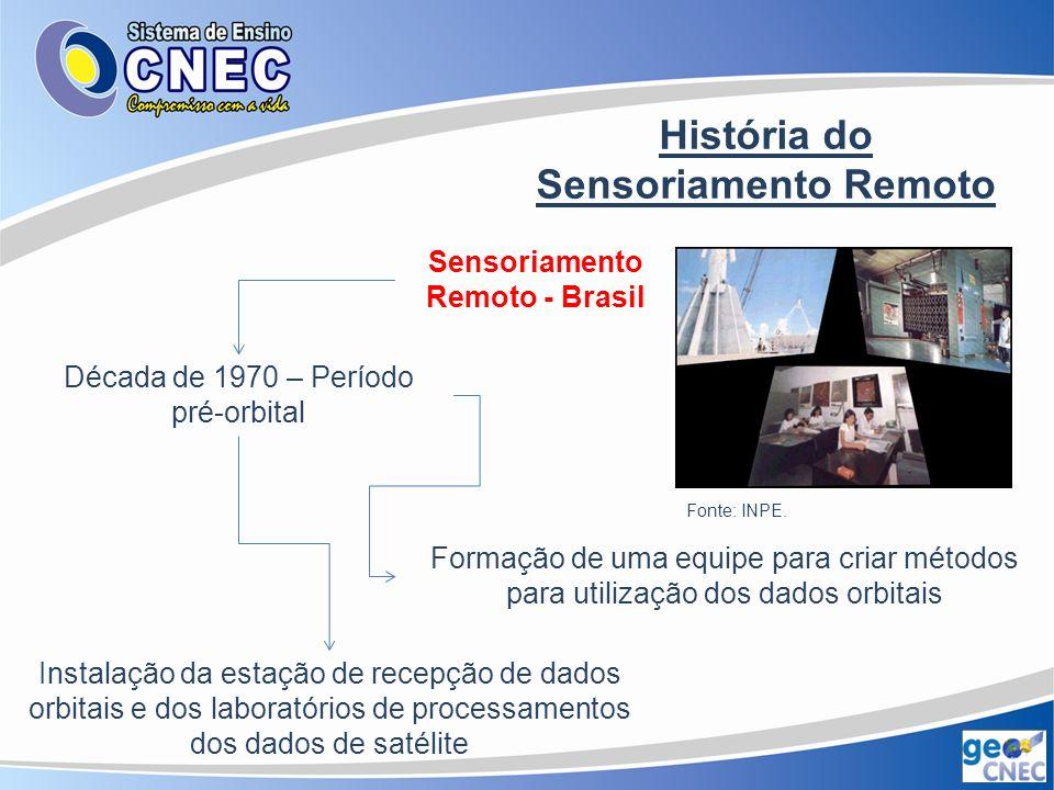 História do Sensoriamento Remoto Sensoriamento Remoto – Década de 1970 Lançamento do satélite ERTS – 1 (Landsat1) Fase de consolidação desta tecnologia Obtenção repetitiva dos dados em grande escala