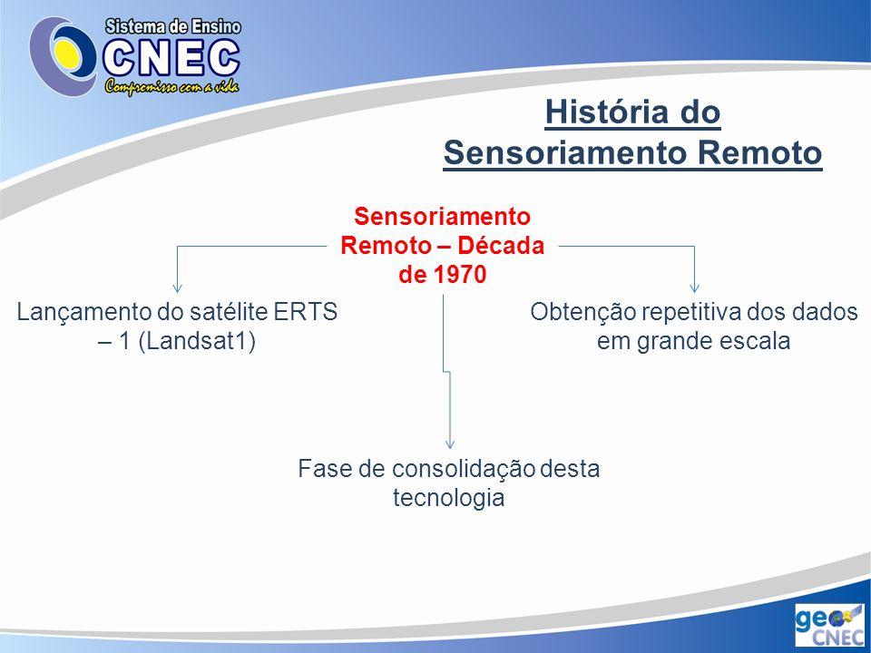 História do Sensoriamento Remoto Sensoriamento Remoto – Década de 1980 Adaptação da estação brasileira para receber dados do Landsat, que seria lançado em 1982 Melhoria na qualidade dos dados orbitais coletados Fonte: INPE.